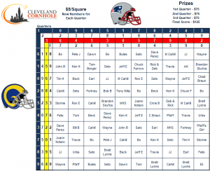 photo relating to Super Bowl Squares Printable known as Tremendous Bowl Squares